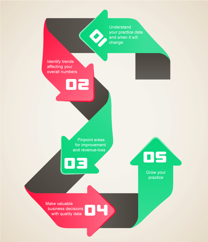 5-step-reporting-graphic